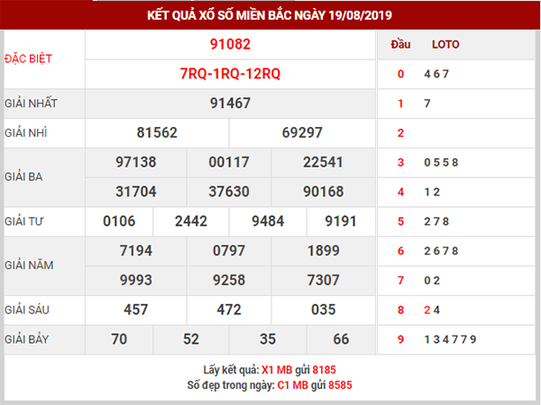 Dự đoán XSMB ngày 20/8/2019 - Nhận định KQXSMB thứ 3