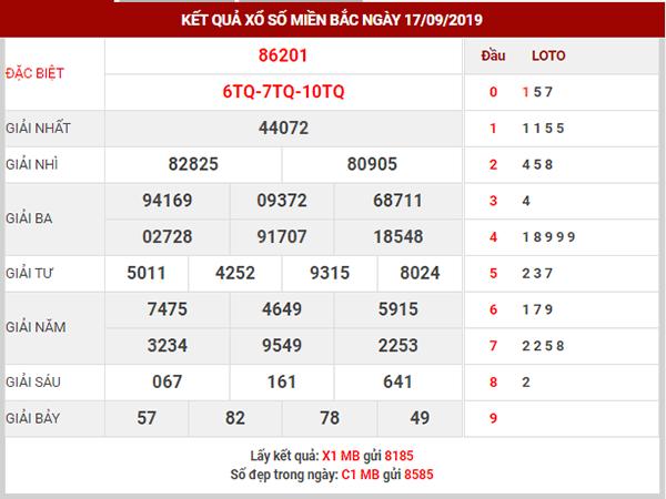 Dự đoán XSMB ngày 18/9/2019 – Nhận định KQXSMB thứ 4