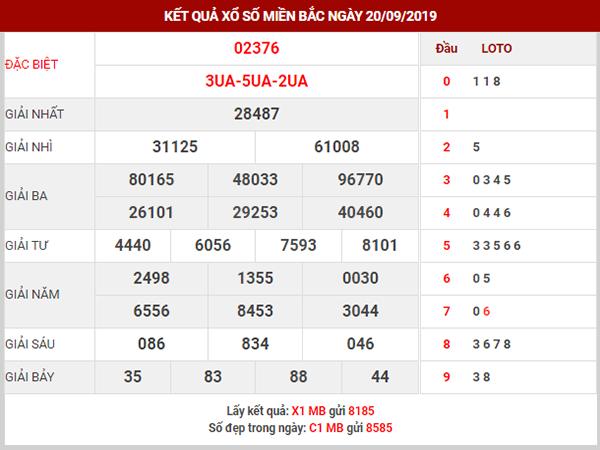 Dự đoán XSMB ngày 21/9/2019 – Nhận định KQXSMB thứ 7