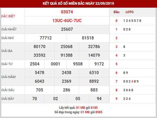 Dự đoán XSMB ngày 23/9/2019 – Nhận định KQXSMB thứ 2