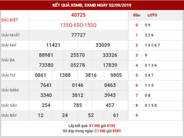 Dự đoán XSMB ngày 3/9/2019 – Nhận định KQXSMB thứ 3