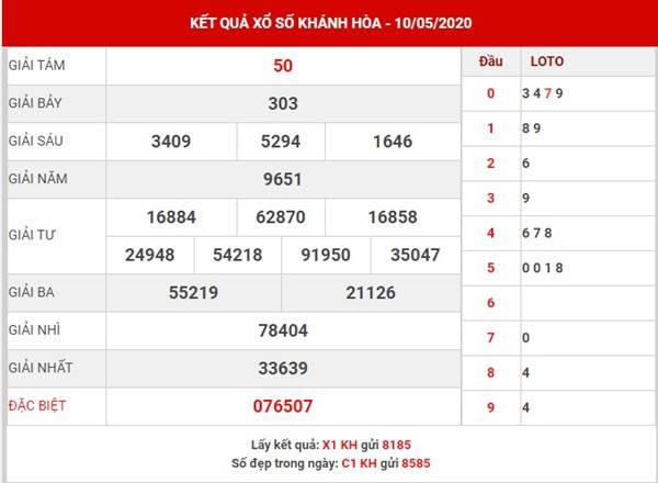 Dự đoán kết quả XS Khánh Hòa thứ 4 ngày 13-5-2020