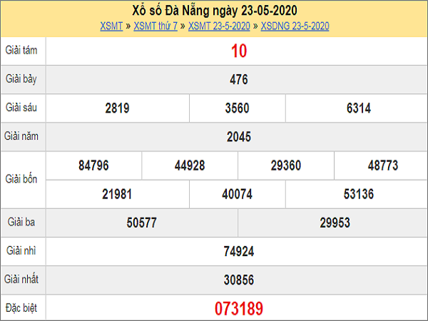 Dự đoán xổ số Đà Nẵng 27-05-2020