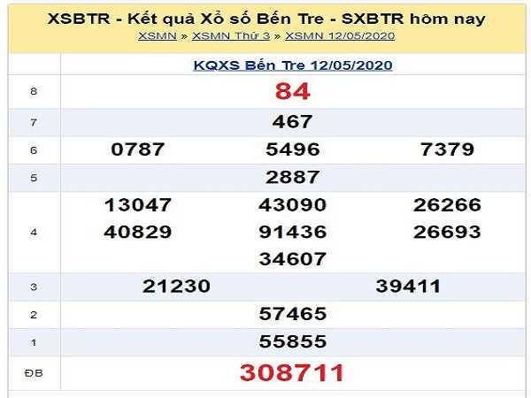 Dự đoán KQXSBT- xổ số bến tre thứ 3 ngày 19/05/2020 hôm nay