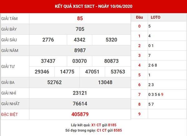 Dự đoán kết quả XS Cần Thơ thứ 4 ngày 17-6-2020