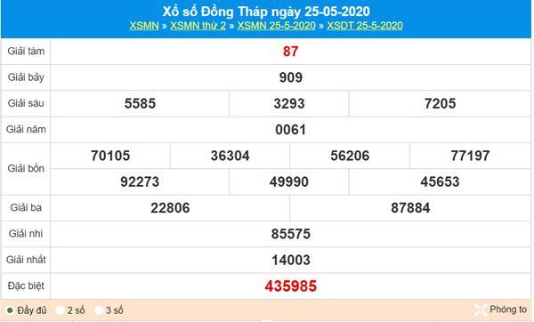 Dự đoán XSDT 1/6/2020 - KQXS Đồng Tháp thứ 2