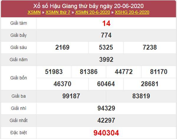 Dự đoán XSHG 27/6/2020 chốt KQXS Hậu Giang thứ 7