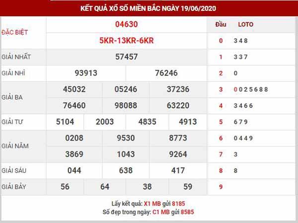 Dự đoán XSMB ngày 20/6/2020