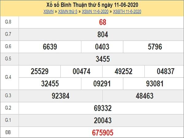 Dự đoán XSBTH 18/6/2020