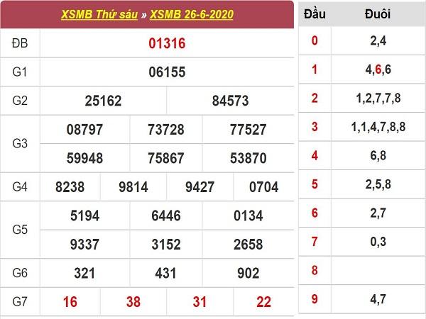 Bảng KQXSMB- Dự đoán xổ số miền bắc ngày 27/06 hôm nay