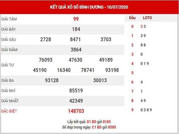 Dự đoán KQXSBD- xổ số bình dương ngày 17/07 hôm nay