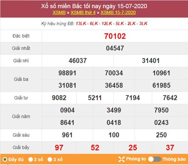 Dự đoán XSMB ngày 16/7/2020 chốt KQXS miền Bắc thứ 5