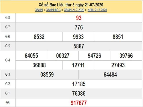 Dự đoán xổ số Bạc Liêu 28-07-2020