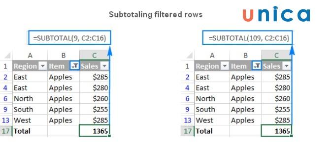 Ví dụ về cách sử dụng hàm SUBTOTAL