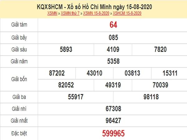 Dự đoán XSHCM 17/8/2020