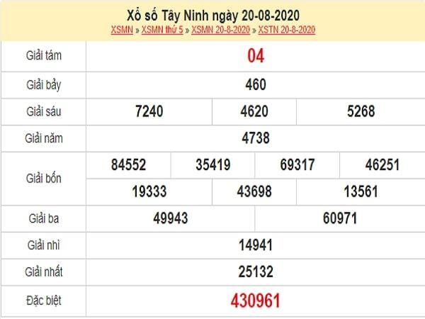 Dự đoán XSTN 27/8/2020