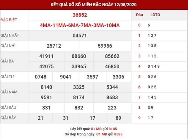 Dự đoán kết quả XSMB thứ 5 ngày 13-8-2020