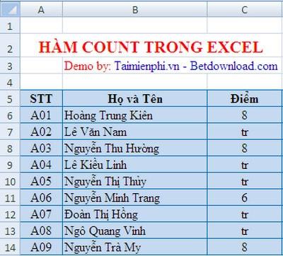 Ví Dụ Hàm COUNT Trong Excel