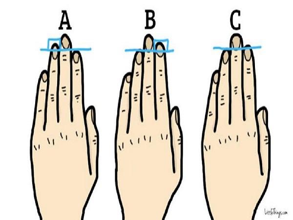 Xem ngón tay đoán tính cách vận mệnh con người?
