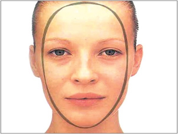 Xem tướng mặt dài đoán vận mệnh tính cách con người?