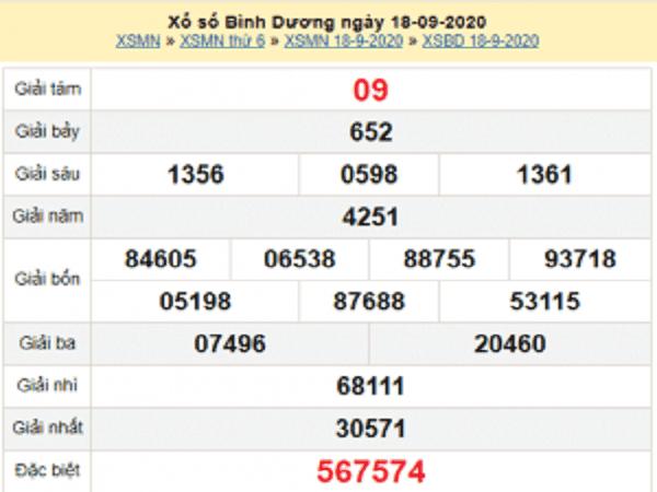Dự đoán KQXSBD ngày 25/09/2020- dự đoán xổ số bình dương hôm nay