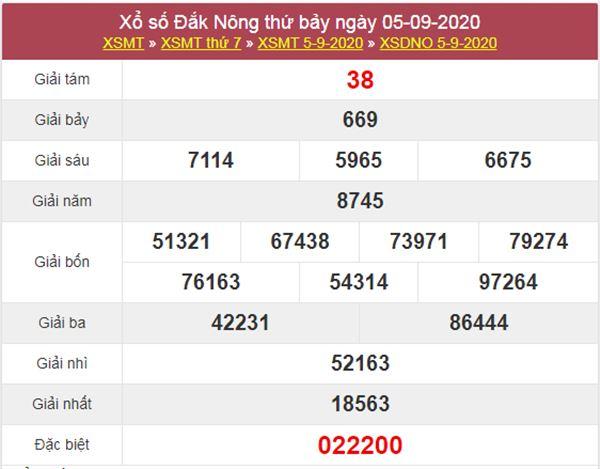 Dự đoán XSDNO 12/9/2020 chốt KQXS Đắc Nông thứ 7