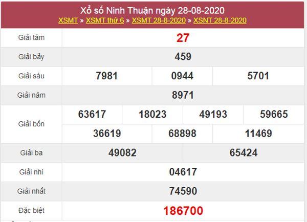 Dự đoán XSNT 4/9/2020 chốt KQXS Ninh Thuận thứ 6