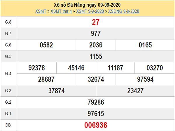 Tổng hợp thống kê KQXSDN- xổ số đà nẵng thứ 7 ngày 12/09/2020