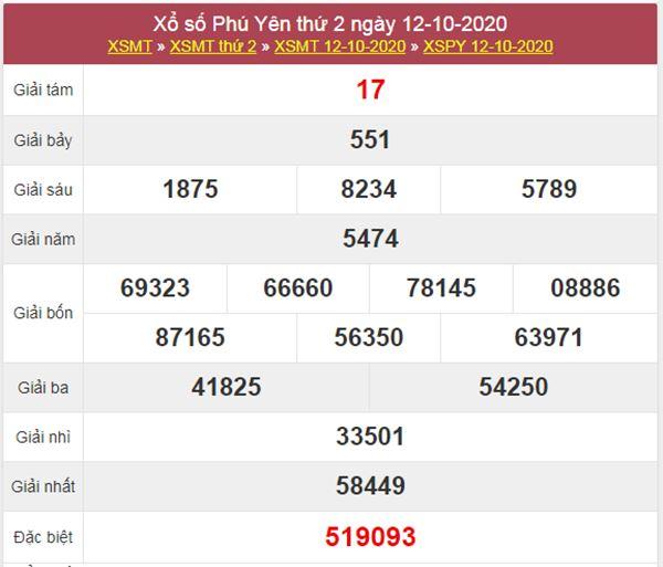 Dự đoán XSPY 19/10/2020 chốt lô VIP Phú Yên thứ 2