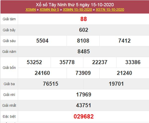 Dự đoán XSTN 22/10/2020 chốt lô VIP Tây Ninh thứ 5