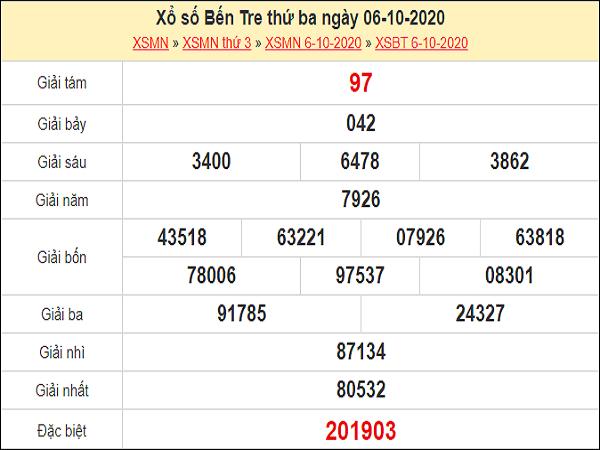 Dự đoán XSBT 13/10/2020