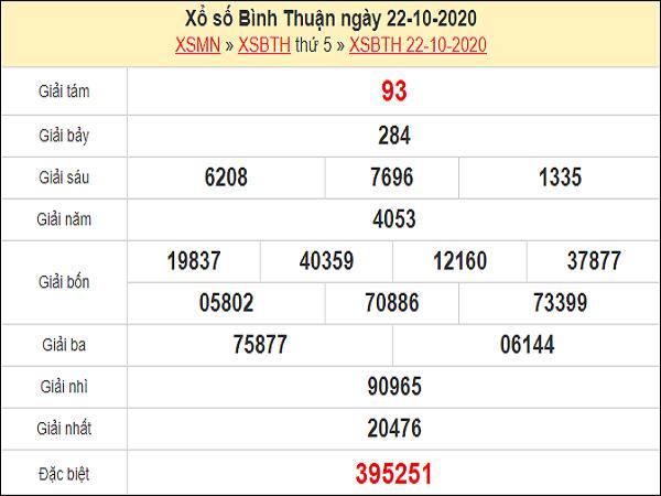 Dự đoán XSBTH 29/10/2020