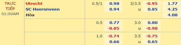 Tỷ lệ kèo giữa Utrecht vs Heerenveen