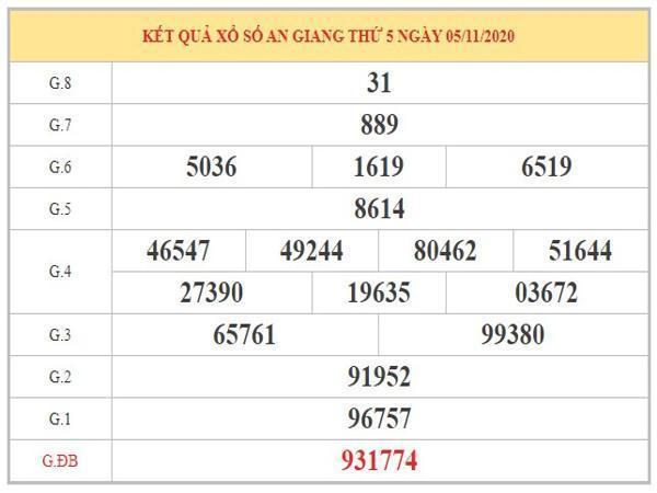 Dự đoán XSAG ngày 12/11/2020 dựa trên kết quả xổ số An Giang kỳ trước