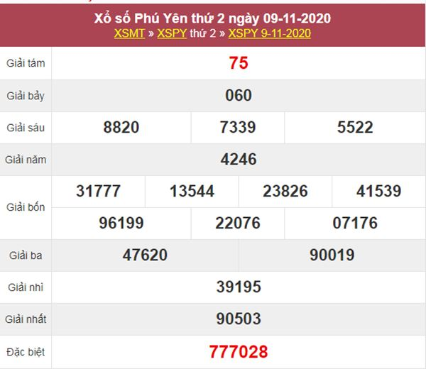 Dự đoán XSPY 16/11/2020 chốt cầu lô đặc biệt Phú Yên thứ 2