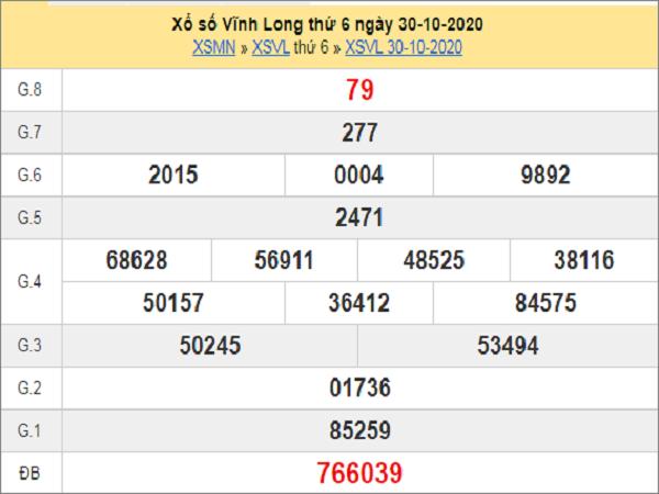 Dự đoán XSVL ngày 06/11/2020- xổ số vĩnh long thứ 6