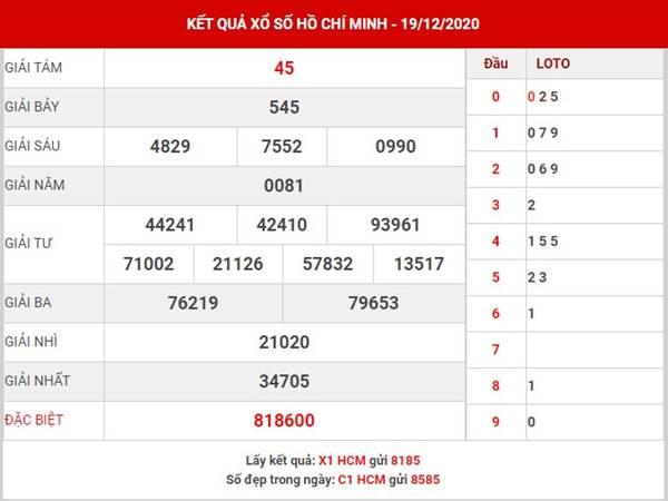 Dự đoán kết quả SX Hồ Chí Minh thứ 2 ngày 21/12/2020