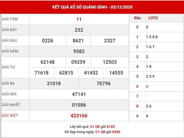 Dự đoán kết quả sổ xố Quảng Bình thứ 5 ngày 10/12/2020