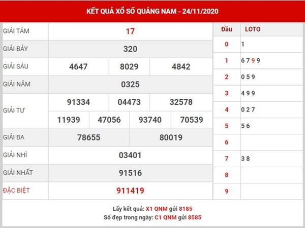 Dự đoán kết quả xổ số Quảng Nam thứ 3 ngày 1/12/2020
