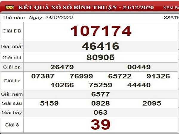 Dự đoán KQXSBT ngày 31/12/2020- xổ số bình thuận hôm nay