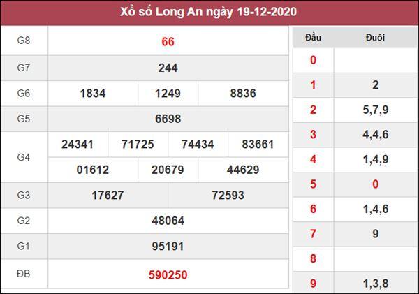 Dự đoán XSLA 26/12/2020 xin số đề Long An thứ 7