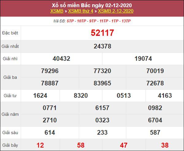 Dự đoán XSMB ngày 3/12/2020 chốt cặp số đẹp miền Bắc trong ngày