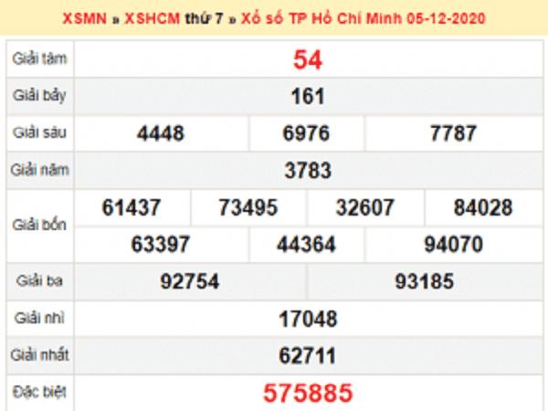 Dự đoán KQXSHCM ngày 07/12/2020- xổ số hồ chí minh