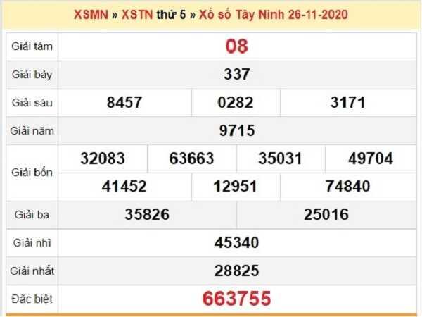 Dự đoán XSTN ngày 03/12/2020- xổ số tây ninh chuẩn xác