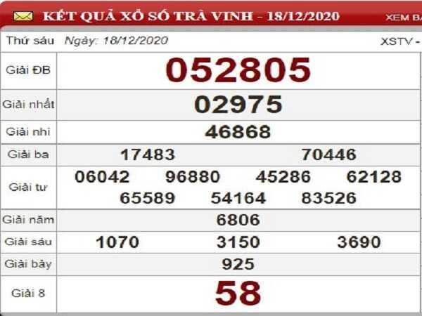 Dự đoán KQXSTV ngày 25/12/2020- xổ số trà vinh chuẩn