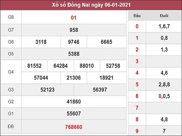 Dự đoán XSDN 13/01/2021
