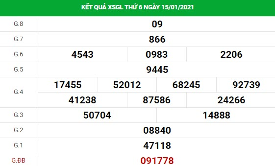 Dự đoán kết quả XS Gia Lai Vip ngày 22/01/2021