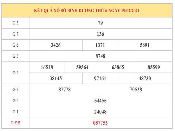 Dự đoán XSBD ngày 26/2/2021 dựa trên kết quả kỳ trước