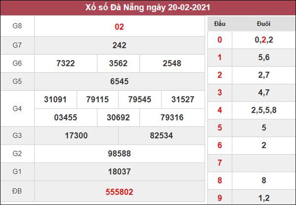 Dự đoán XSDNG 24/2/2021 chốt lô VIP Đà Nẵng thứ 4