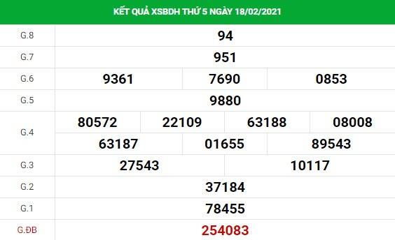 Dự đoán kết quả XS Bình Định Vip ngày 25/02/2021